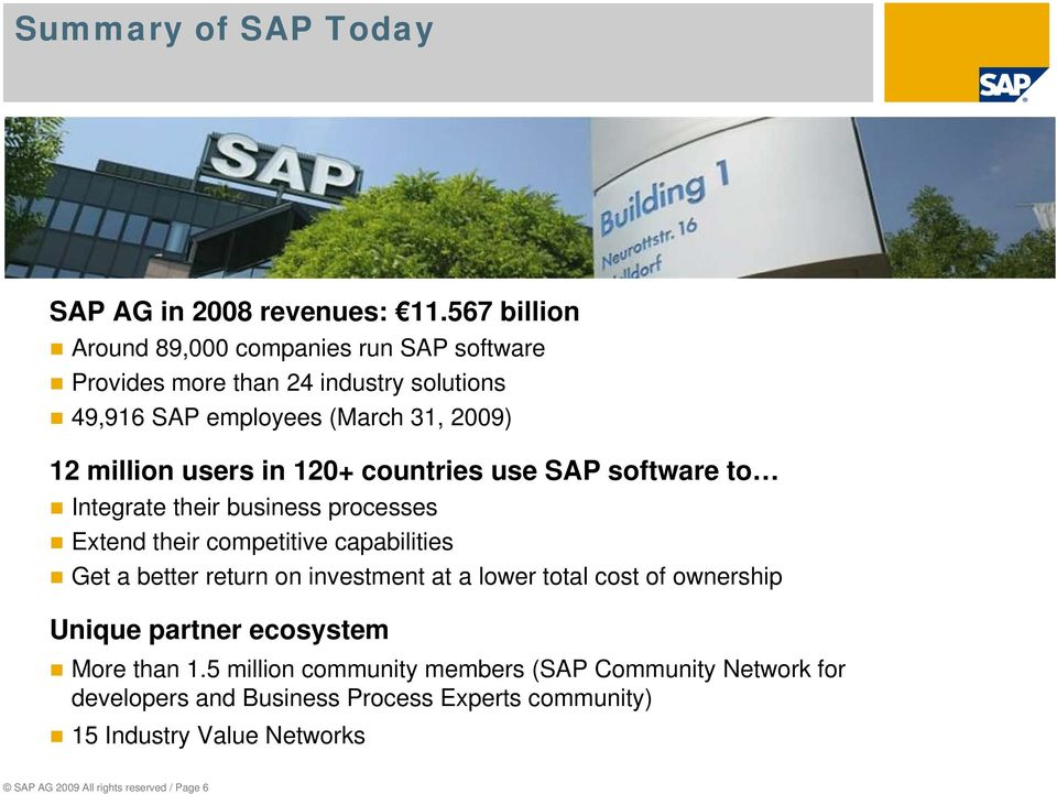 users in 120+ countries use SAP software to Integrate their business processes Extend their competitive capabilities Get a better return on