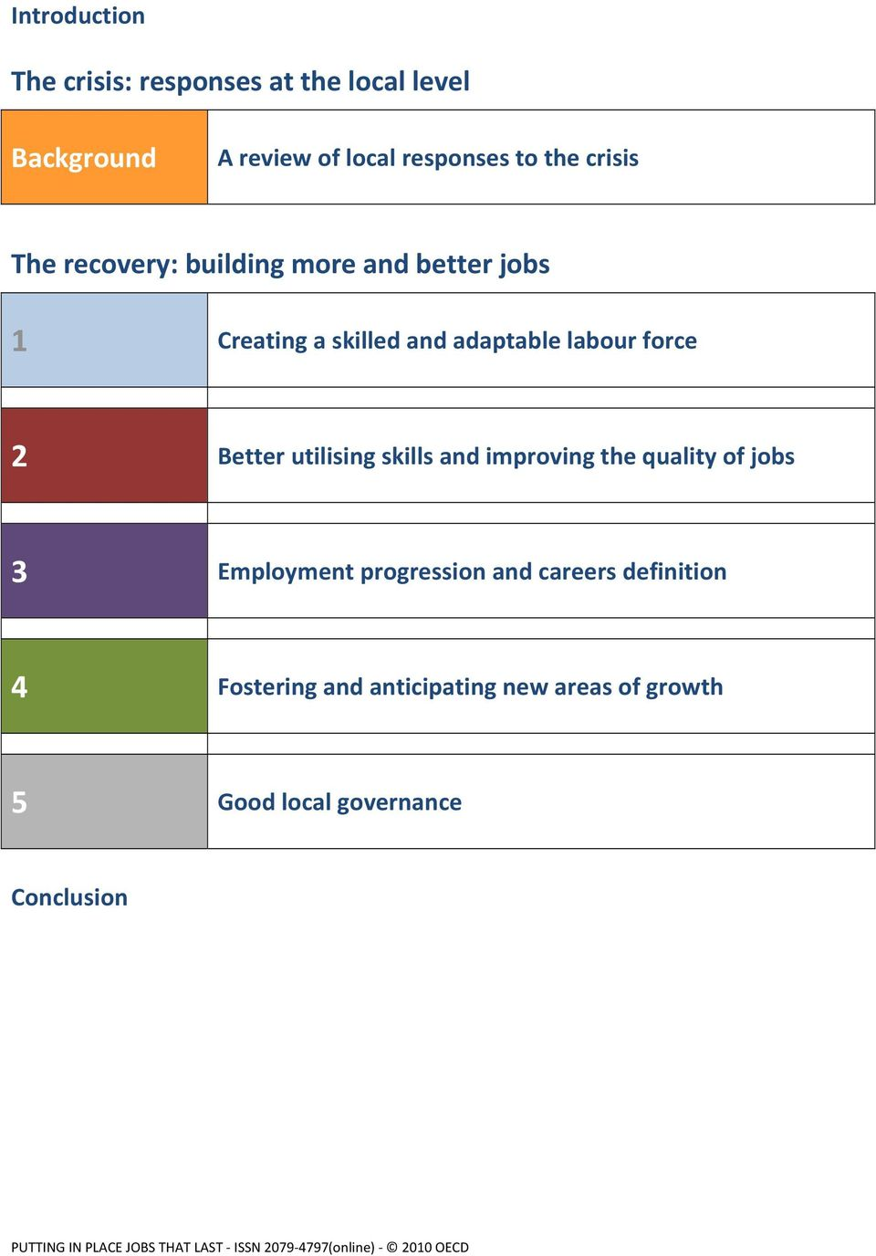 force 2 Better utilising skills and improving the quality of jobs 3 Employment progression and