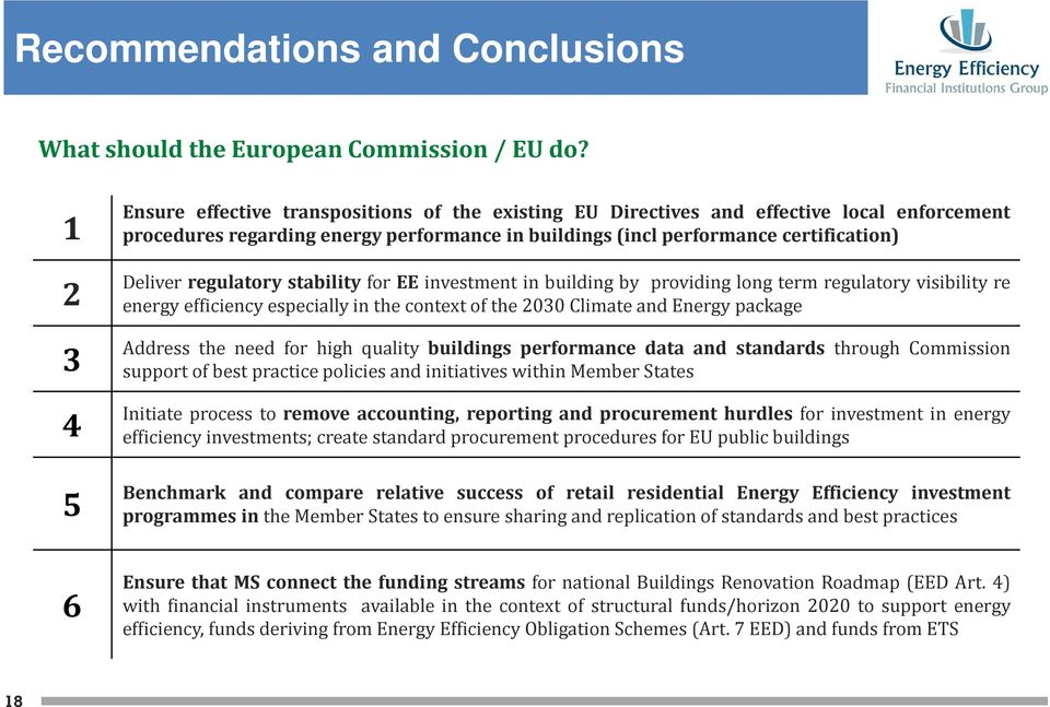 regulatory stability for EE investment in building by providing long term regulatory visibility re energy efficiency especially in the context of the 2030 Climate and Energy package Address the need