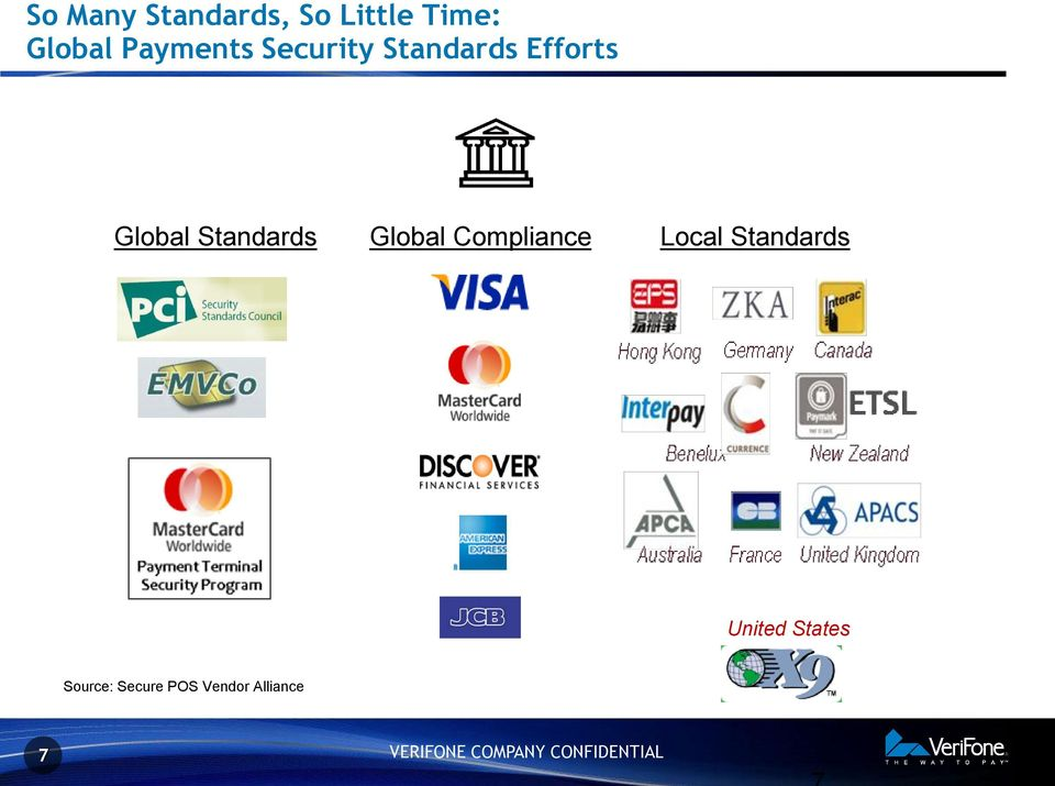 Standards Global Compliance Local Standards