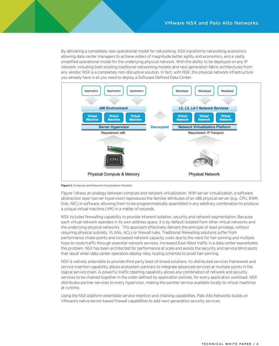 With the ability to be deployed on any IP network, including both existing traditional networking models and next generation fabric architectures from any vendor, NSX is a completely non-disruptive