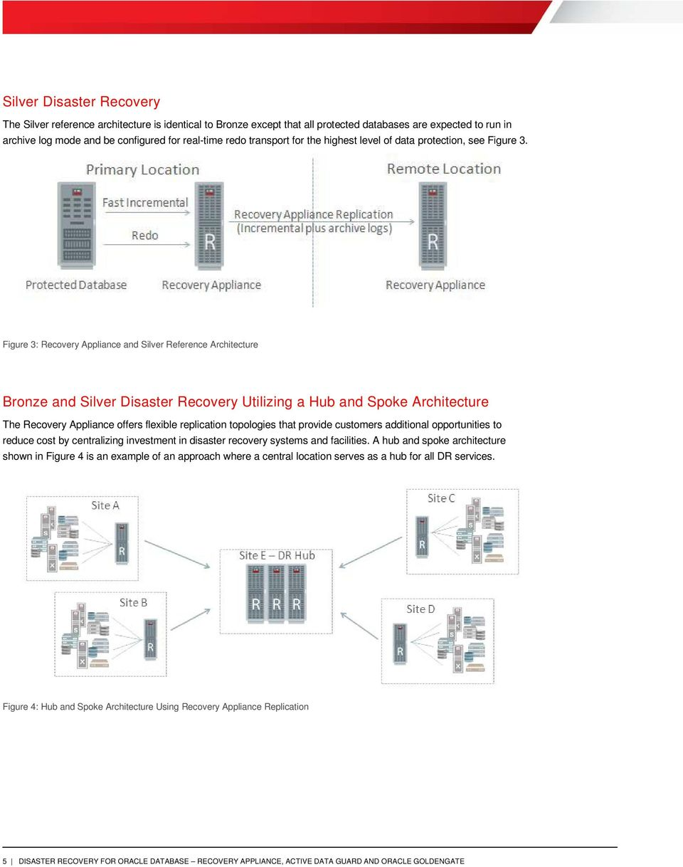 Figure 3: Recovery Appliance and Silver Reference Architecture Bronze and Silver Disaster Recovery Utilizing a Hub and Spoke Architecture The Recovery Appliance offers flexible replication topologies
