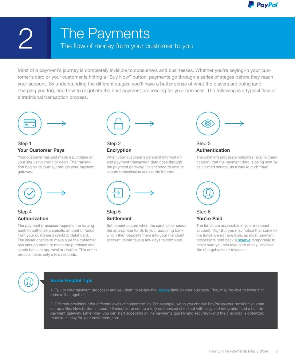 By understanding the different stages, you ll have a better sense of what the players are doing (and charging you for), and how to negotiate the best payment processing for your business.