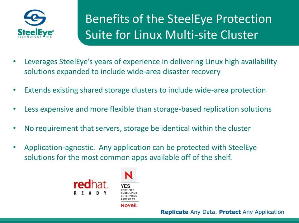 protection Less expensive and more flexible than storage-based replication solutions No requirement that servers, storage be identical