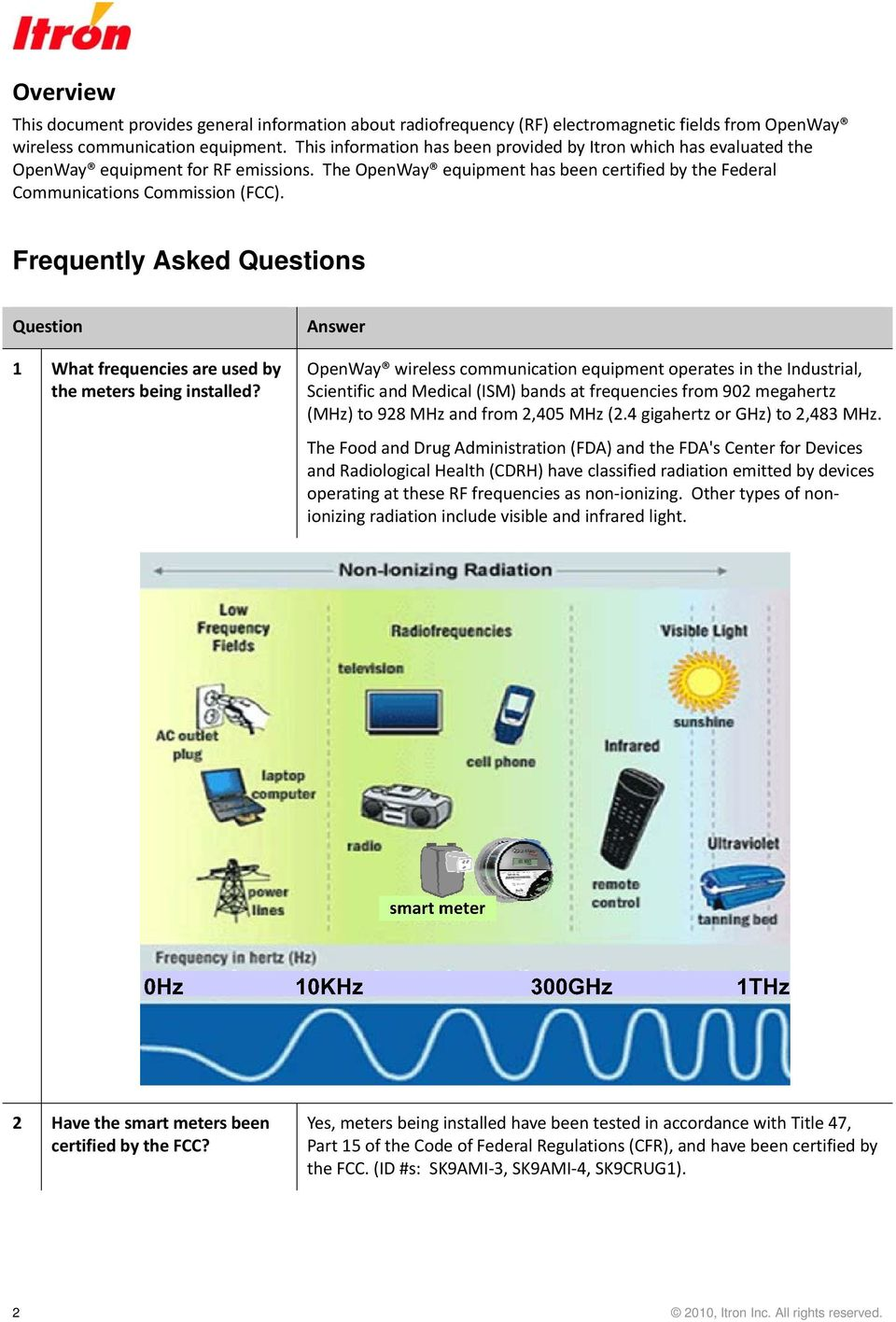 Frequently Asked Questions Question 1 What frequencies are used by the meters being installed?