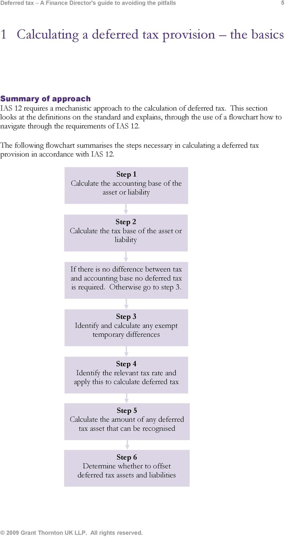 The following flowchart summarises the steps necessary in calculating a deferred tax provision in accordance with IAS 12.