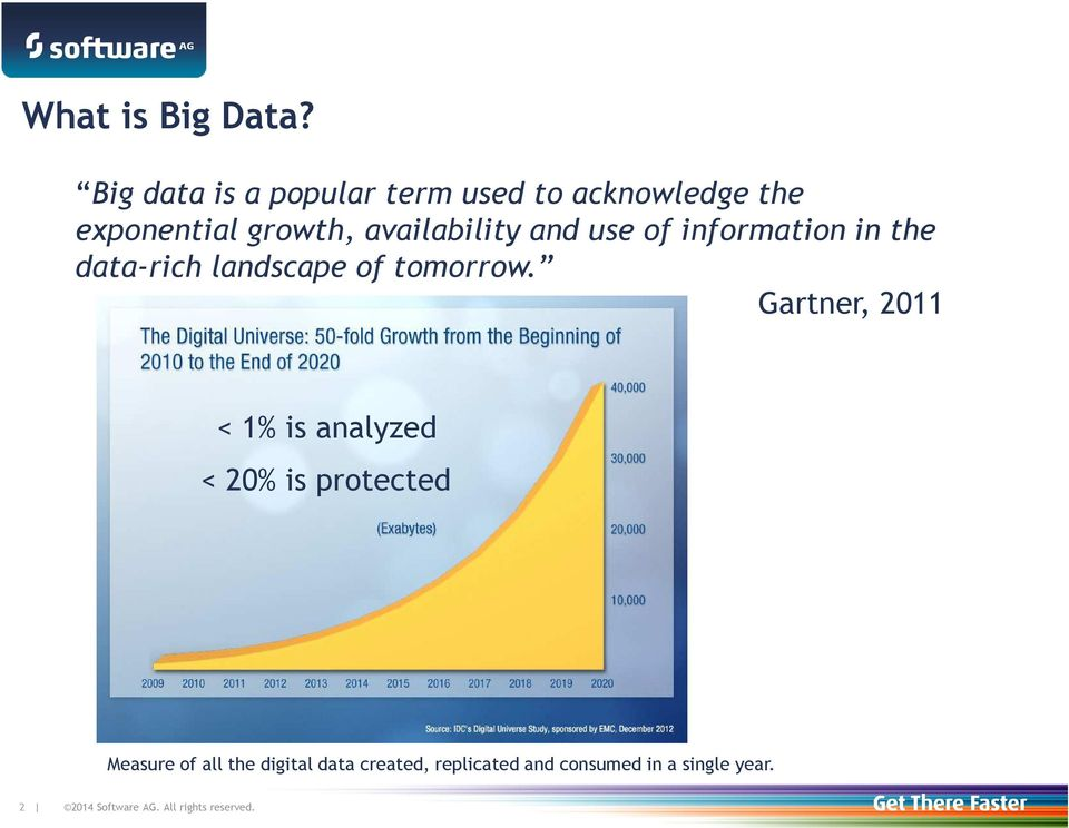 availability and use of information in the data-rich landscape of tomorrow.