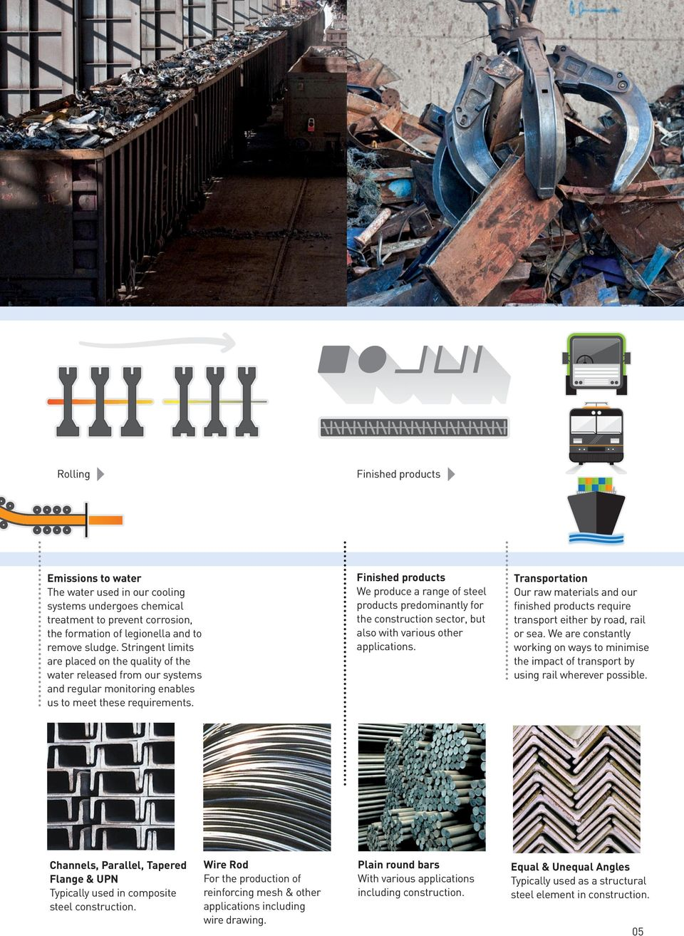 Finished products We produce a range of steel products predominantly for the construction sector, but also with various other applications.