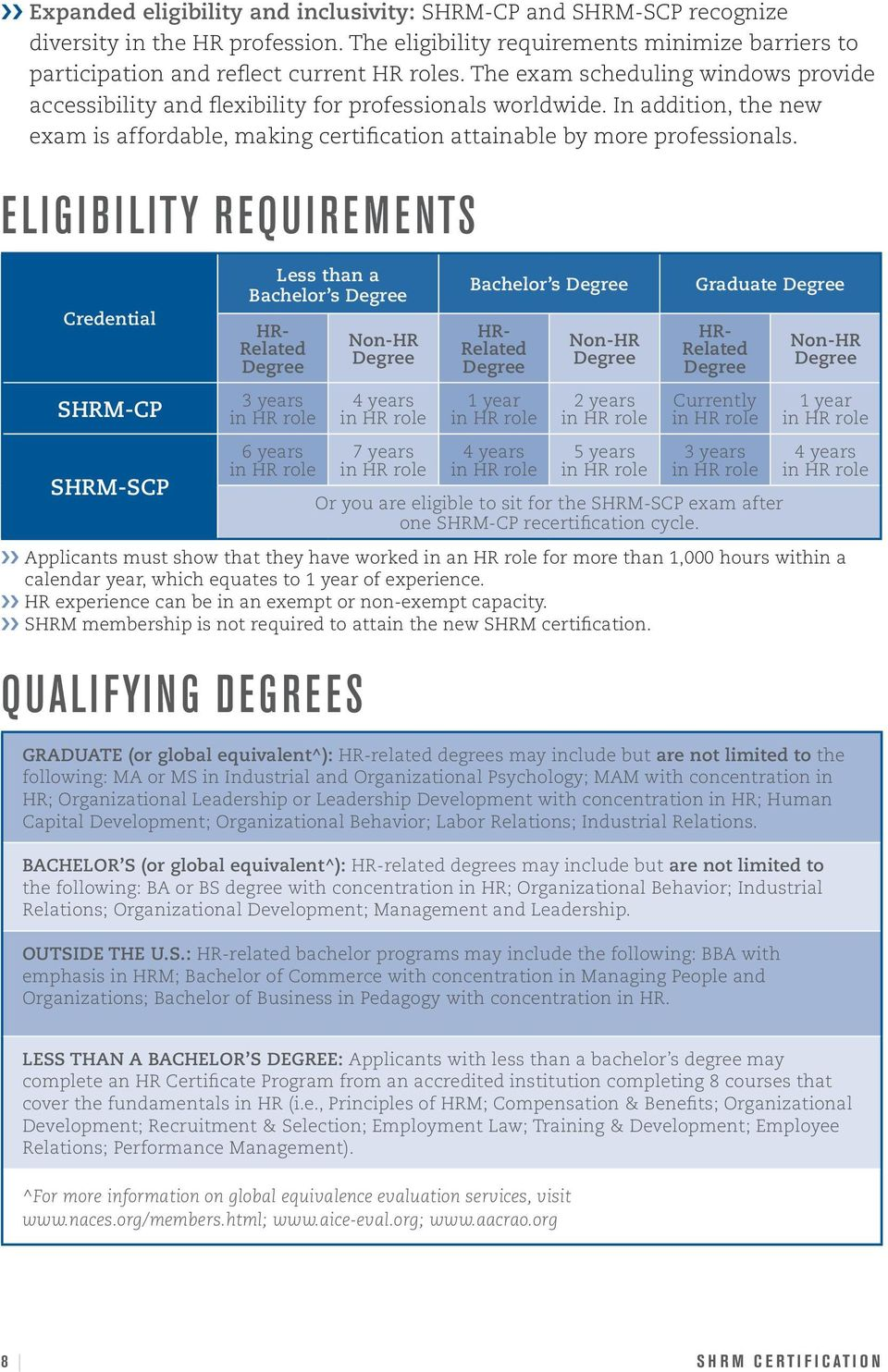ELIGIBILITY REQUIREMENTS Credential Less than a Bachelor s Degree HR- Related Degree Non-HR Degree Bachelor s Degree HR- Related Degree Non-HR Degree Graduate Degree HR- Related Degree Non-HR Degree