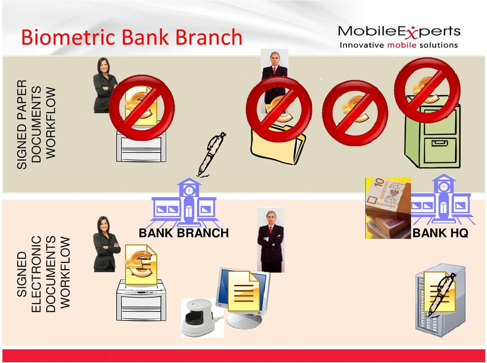WORKFLOW BANK BRANCH BANK