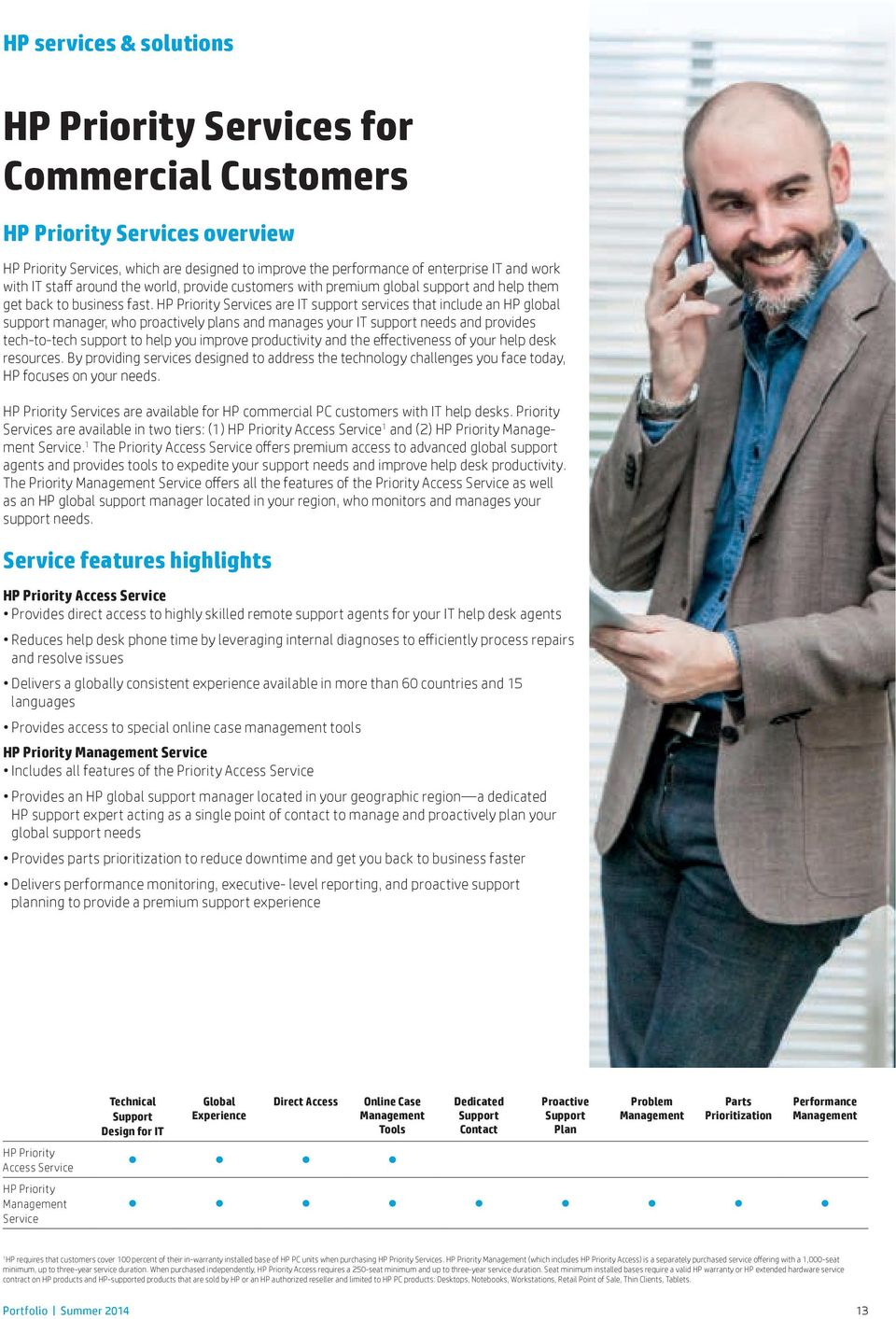 HP Priority Services are IT support services that include an HP global support manager, who proactively plans and manages your IT support needs and provides tech-to-tech support to help you improve