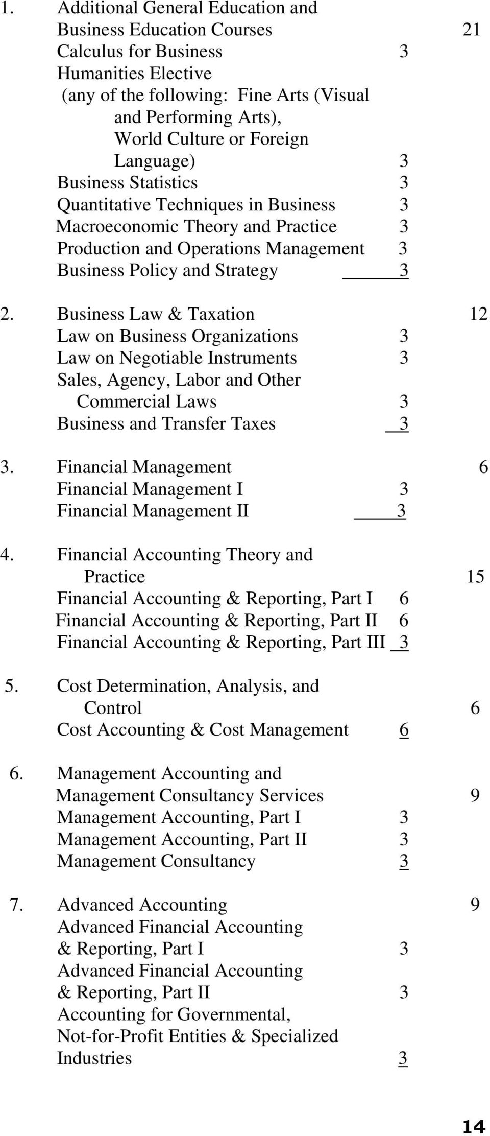 Business Law & Taxation Law on Business Organizations 3 Law on Negotiable Instruments 3 Sales, Agency, Labor and Other Commercial Laws 3 Business and Transfer Taxes 3 12 3.