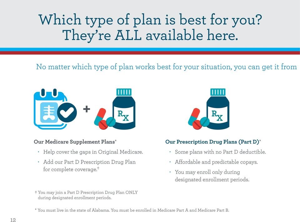 Add our Part D Prescription Drug Plan for complete coverage. Our Prescription Drug Plans (Part D) * Some plans with no Part D deductible.