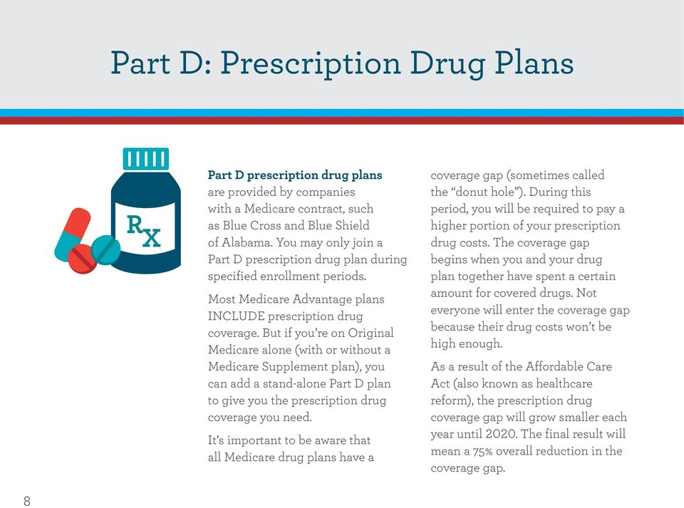 But if you re on Original Medicare alone (with or without a Medicare Supplement plan), you can add a stand-alone Part D plan to give you the prescription drug coverage you need.