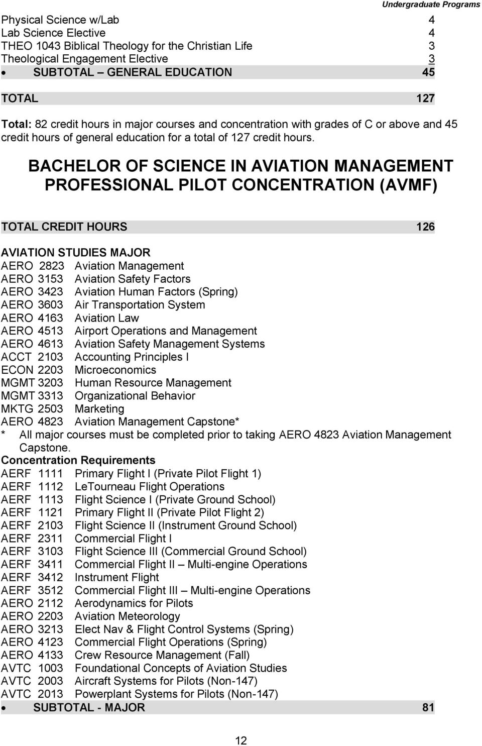 BACHELOR OF SCIENCE IN AVIATION MANAGEMENT PROFESSIONAL PILOT CONCENTRATION (AVMF) TOTAL CREDIT HOURS 126 AVIATION STUDIES MAJOR AERO 2823 Aviation Management AERO 3153 Aviation Safety Factors AERO