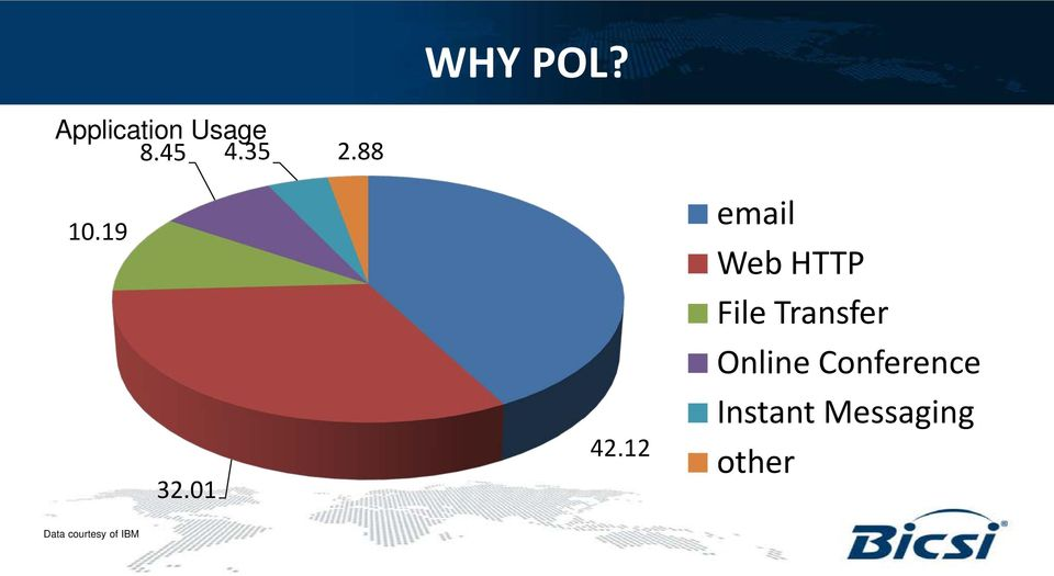 12 email Web HTTP File Transfer