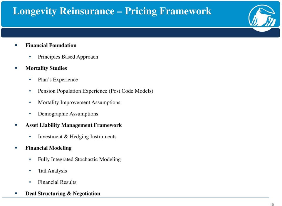 Demographic Assumptions Asset Liability Management Framework Investment & Hedging Instruments Financial
