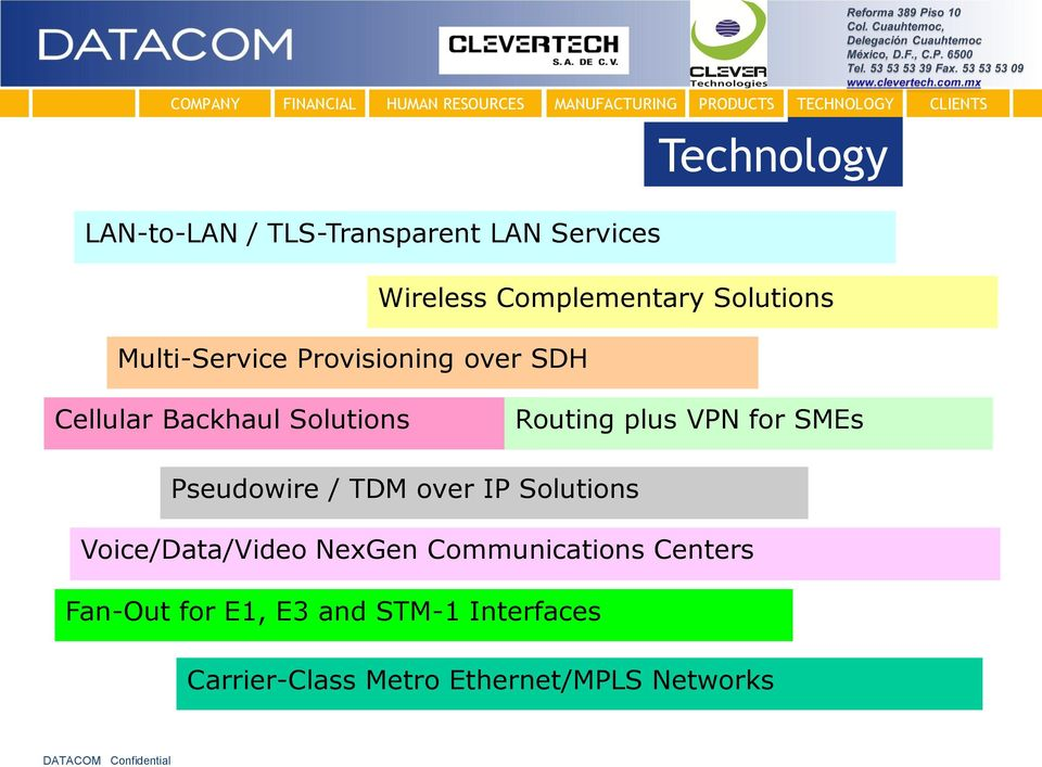 Solutions Routing plus VPN for SMEs Pseudowire / TDM over IP Solutions Voice/Data/Video NexGen