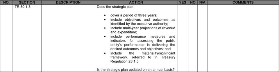 authority; include multi-year projections of revenue and expenditure; include performance measures and indicators for