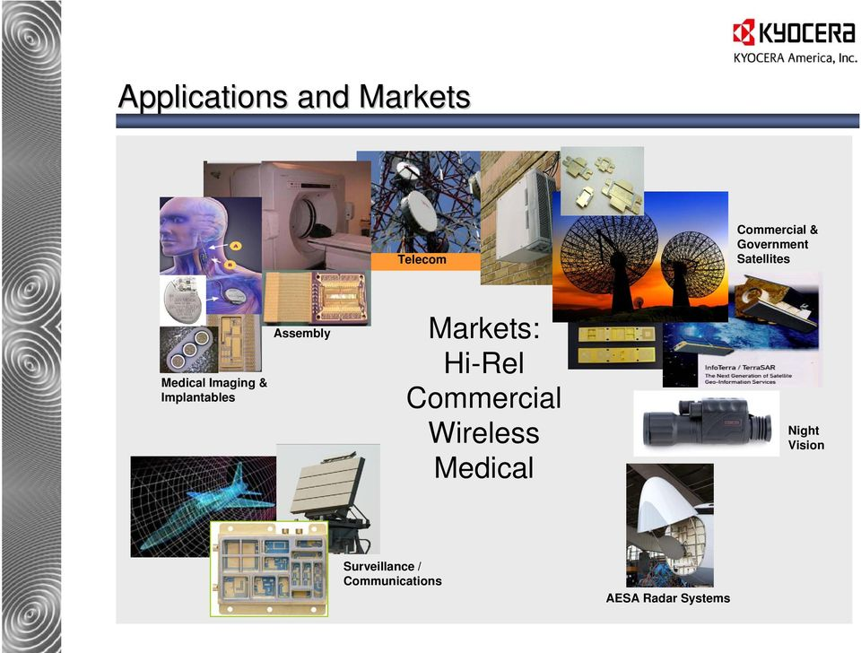 Assembly Markets: Hi-Rel Commercial Wireless Medical