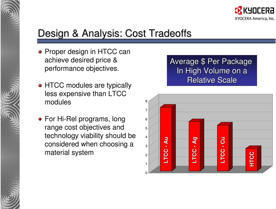 HTCC modules are typically less expensive than LTCC modules For Hi-Rel programs, long range cost