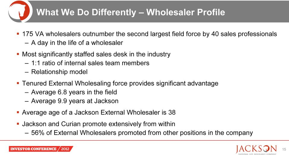 External Wholesaling force provides significant advantage Average 6.8 years in the field Average 9.