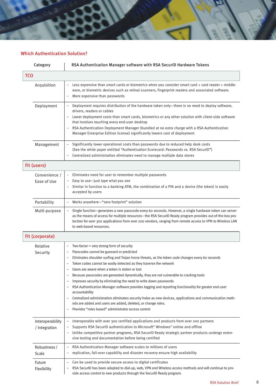 RSA Solution Brief  A Comprehensive Introduction to RSA