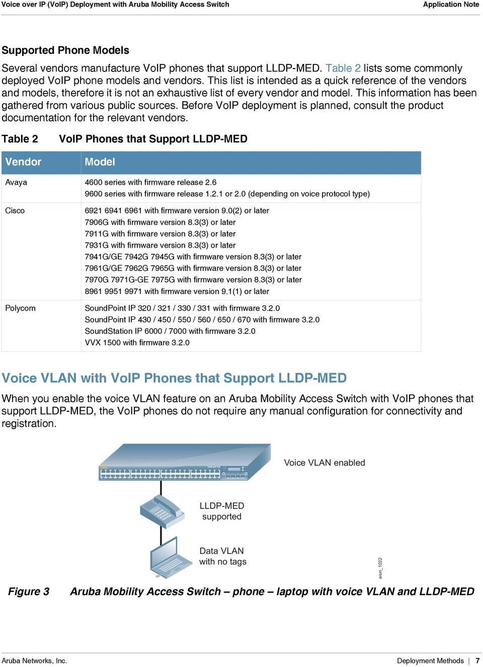 Before VoIP deployment is planned, consult the product documentation for the relevant vendors. Table 2 Vendor VoIP Phones that Support LLDP-MED Model Avaya 4600 series with firmware release 2.