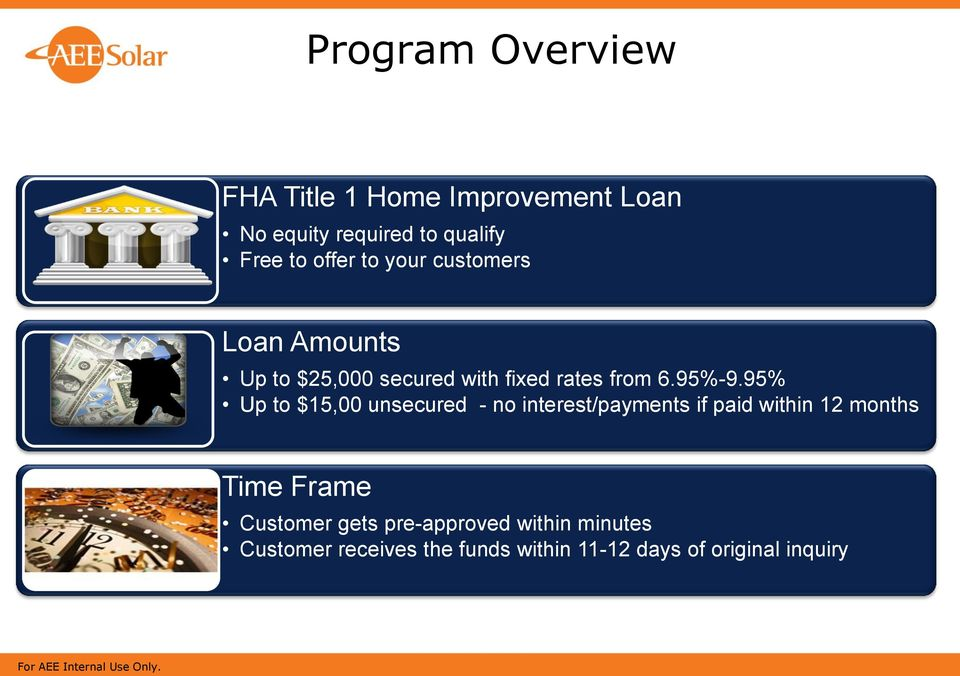 95% Up to $15,00 unsecured - no interest/payments if paid within 12 months Time Frame Customer gets