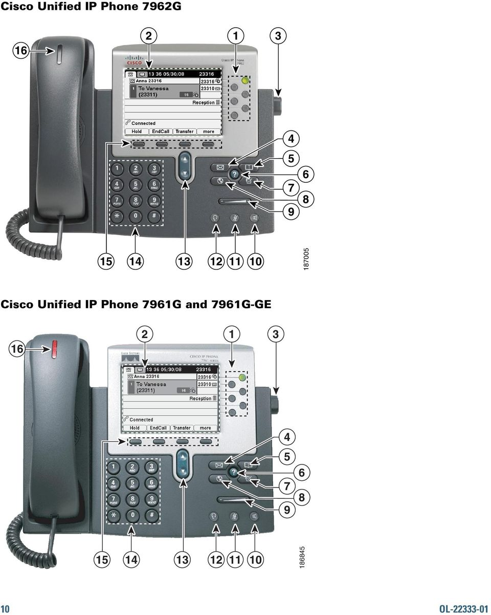 IP Phone 7961G and 7961G-GE 16 2 1 3 1 4 5 7