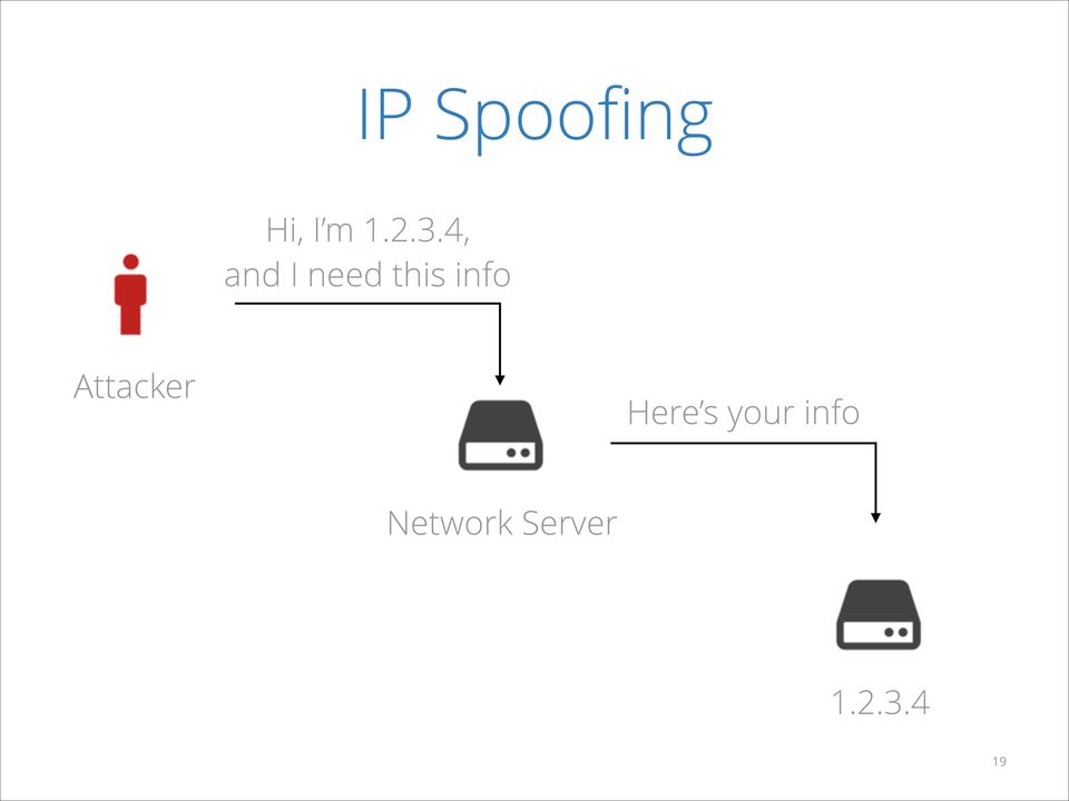 how to stop a ddos attack on your ip