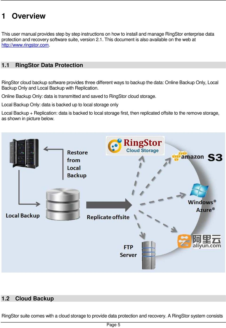 Online Backup Only: data is transmitted and saved to RingStor cloud storage.