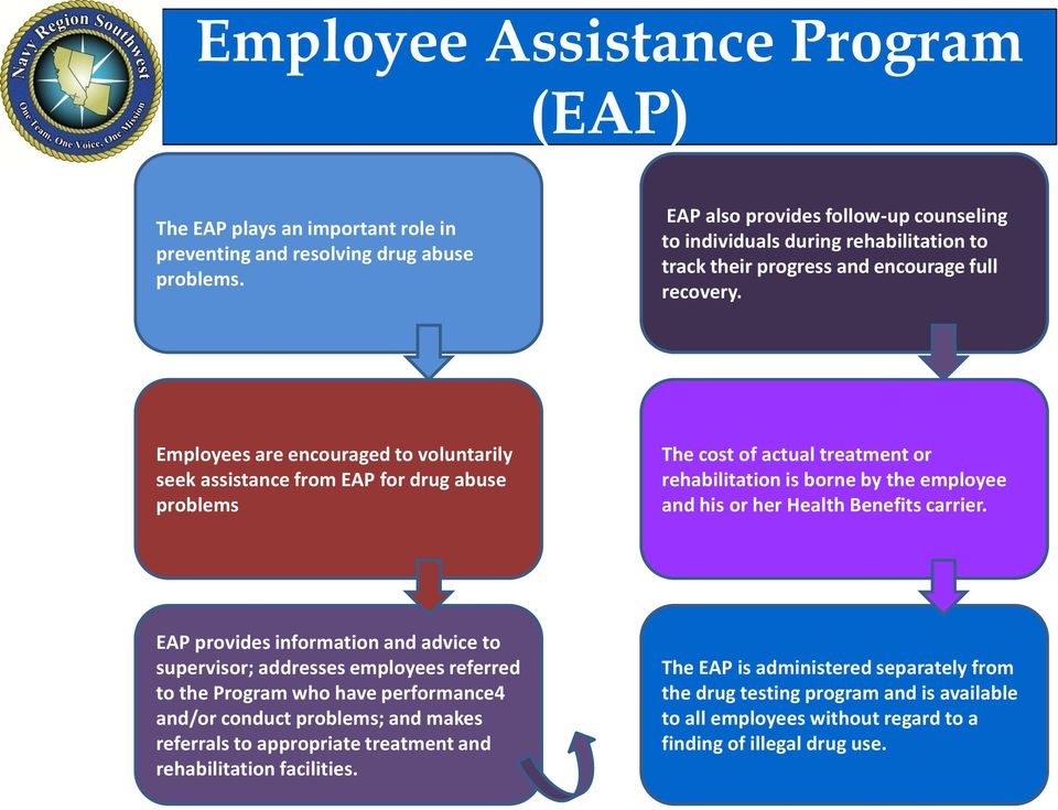Employees are encouraged to voluntarily seek assistance from EAP for drug abuse problems The cost of actual treatment or rehabilitation is borne by the employee and his or her Health Benefits carrier.