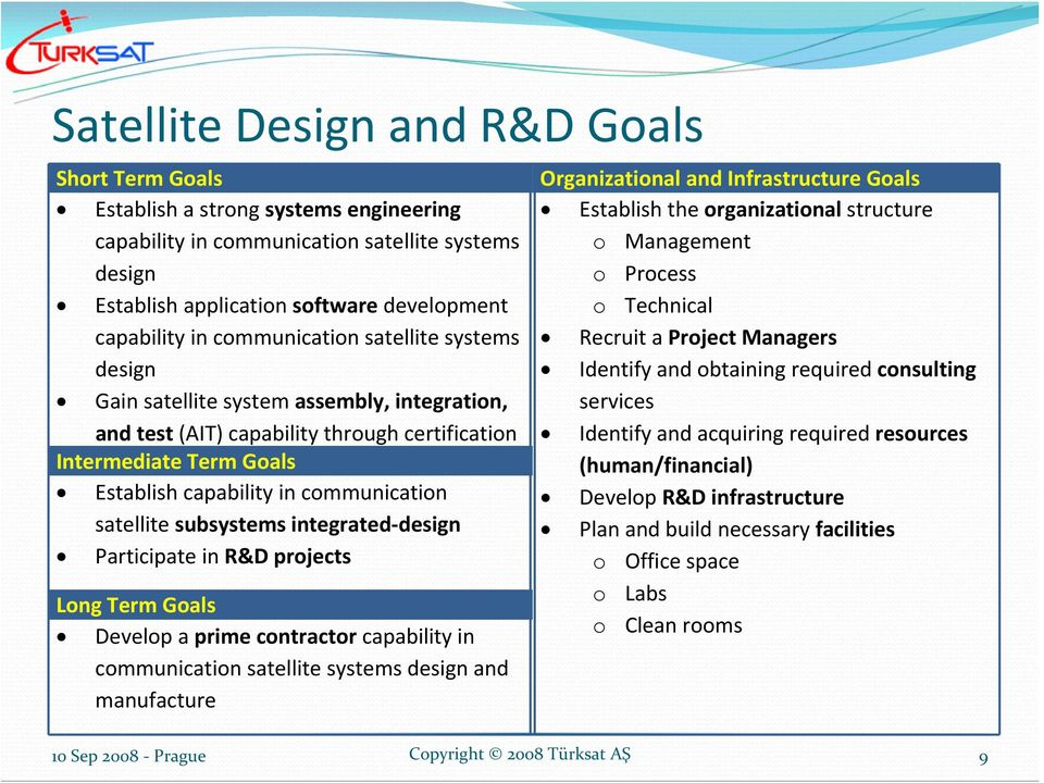satellite subsystems integrated design Participate in R&D projects Long Term Goals Develop a prime contractor capability in communication satellite systems design and manufacture Organizational and