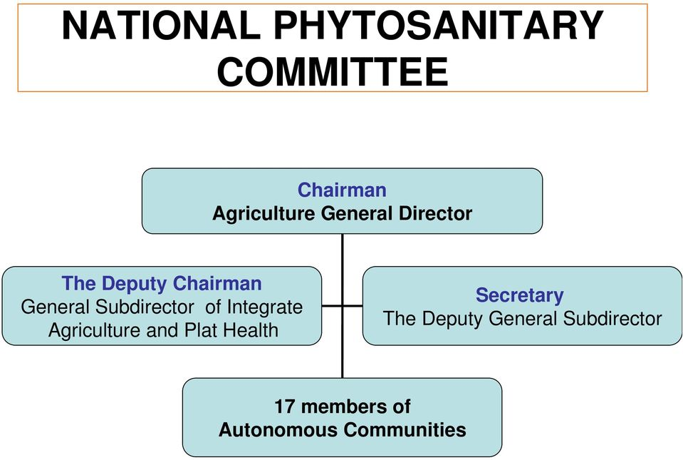 of Integrate Agriculture and Plat Health Secretary The