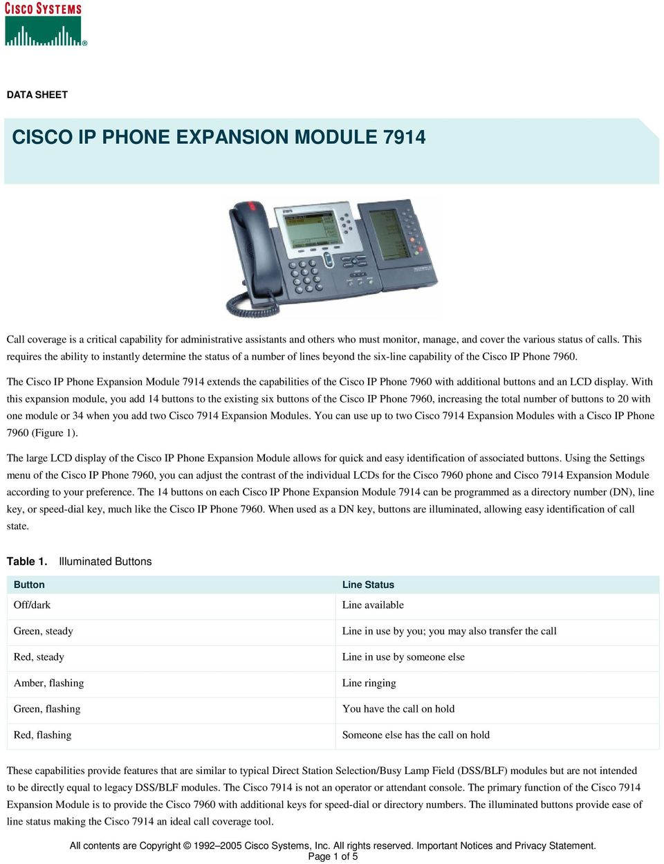 The Cisco IP Phone Expansion Module 7914 extends the capabilities of the Cisco IP Phone 7960 with additional buttons and an LCD display.