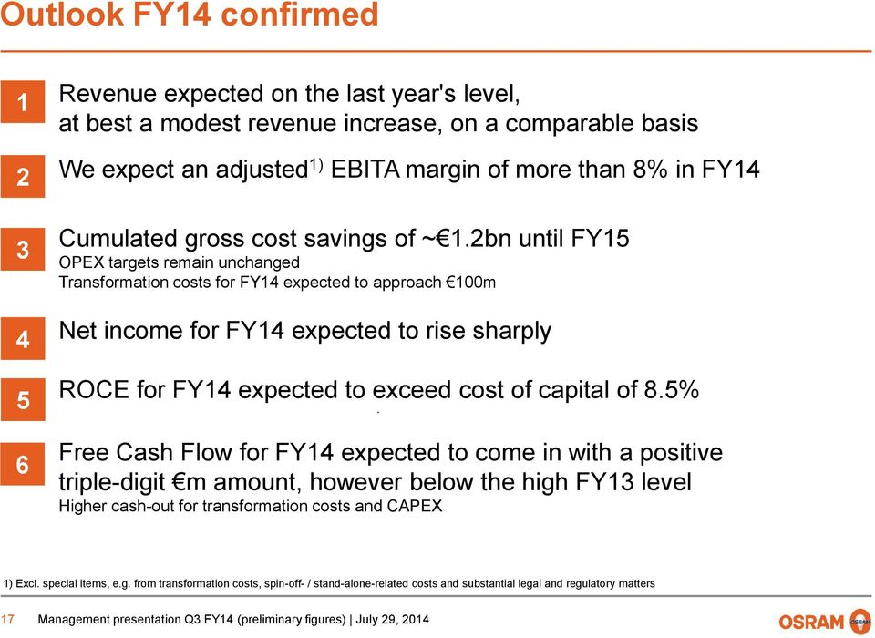 2bn until FY15 OPEX targets remain unchanged Transformation costs for expected to approach 100m Net income for expected to rise sharply ROCE for expected to exceed cost of capital of 8.