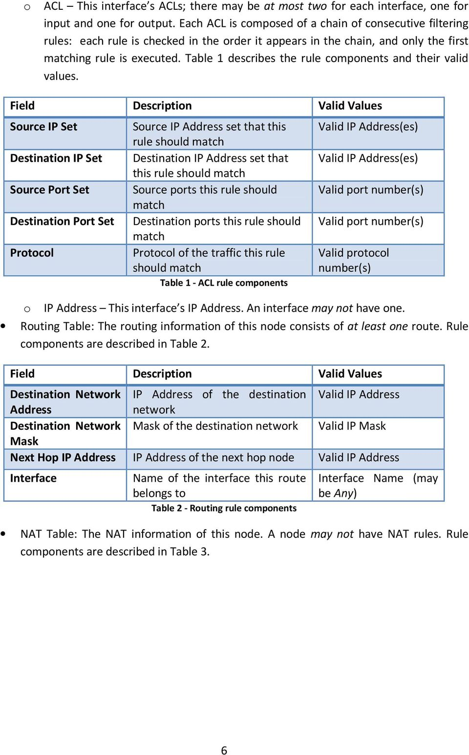 Table 1 describes the rule components and their valid values.