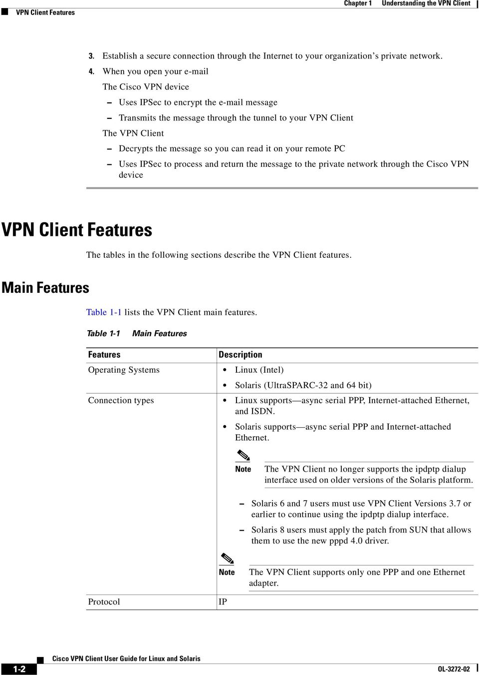 it on your remote PC Uses IPSec to process and return the message to the private network through the Cisco VPN device VPN Client Features The tables in the following sections describe the VPN Client