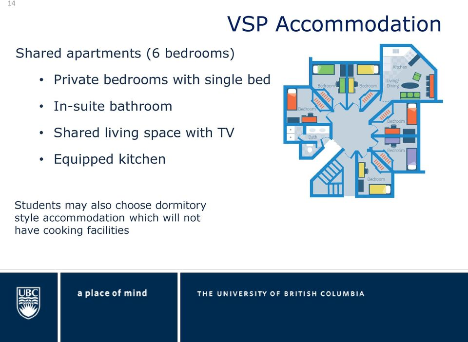 Equipped kitchen VSP Accommodation Students may also choose