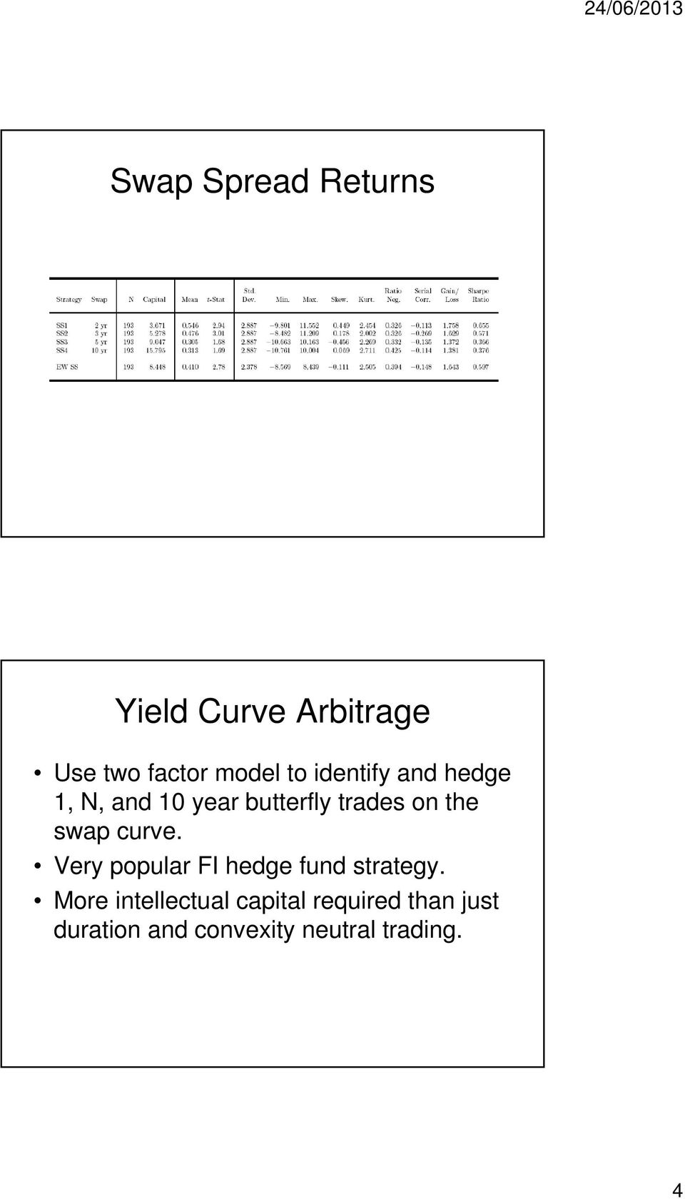curve. Very popular FI hedge fund strategy.