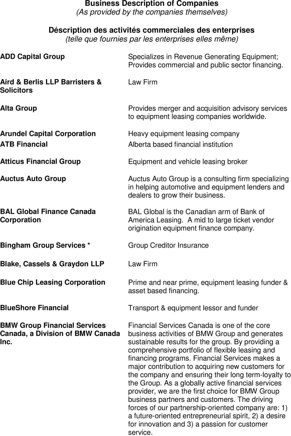 Services * Blake, Cassels & Graydon LLP Blue Chip Leasing Corporation BlueShore Financial BMW Group Financial Services Canada, a Division of BMW Canada Inc.