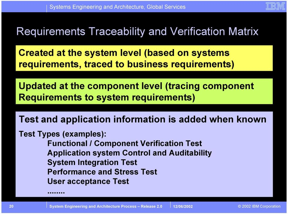 application information is added when known Test Types (examples): Functional / Component Verification Test Application system Control and Auditability