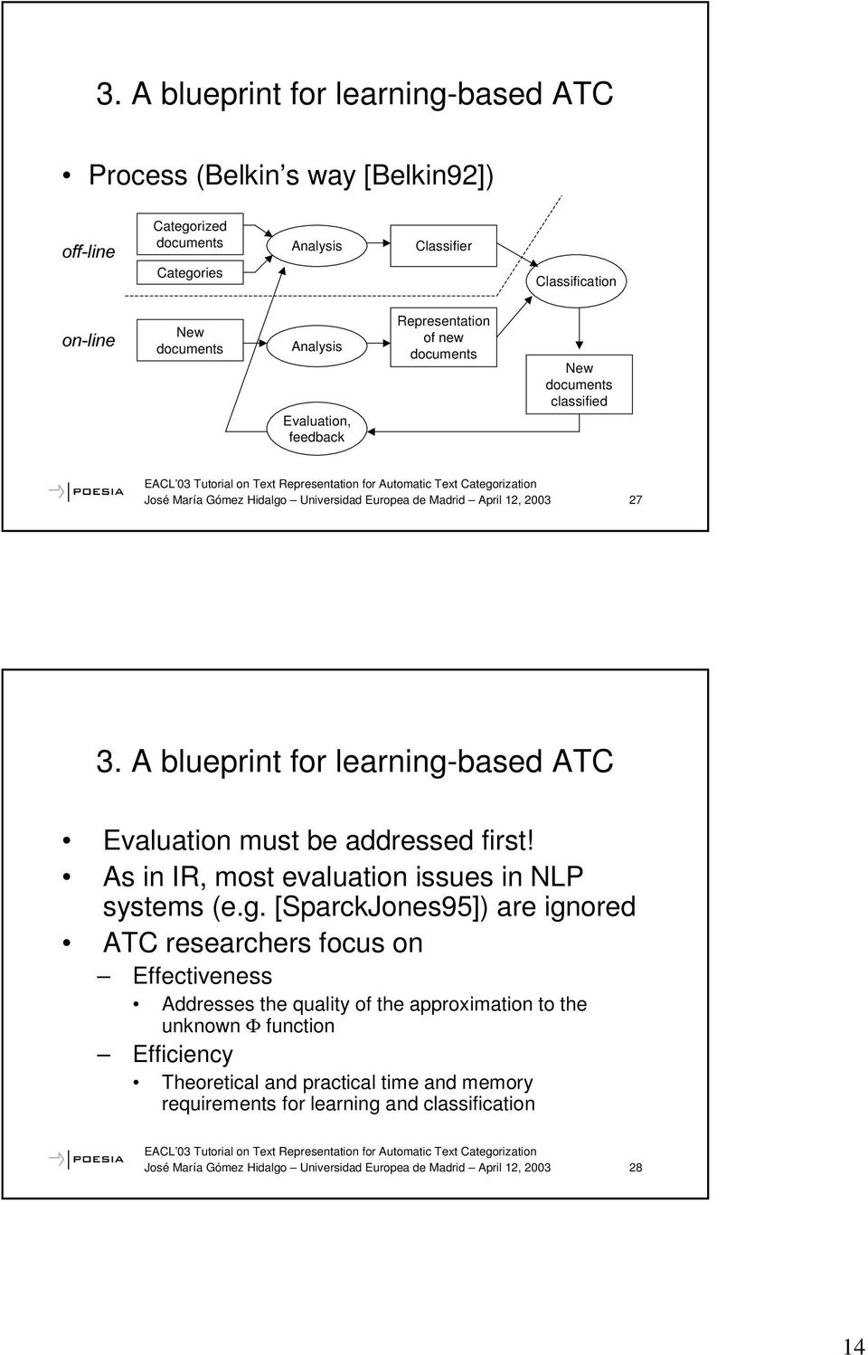 A blueprint for learning-