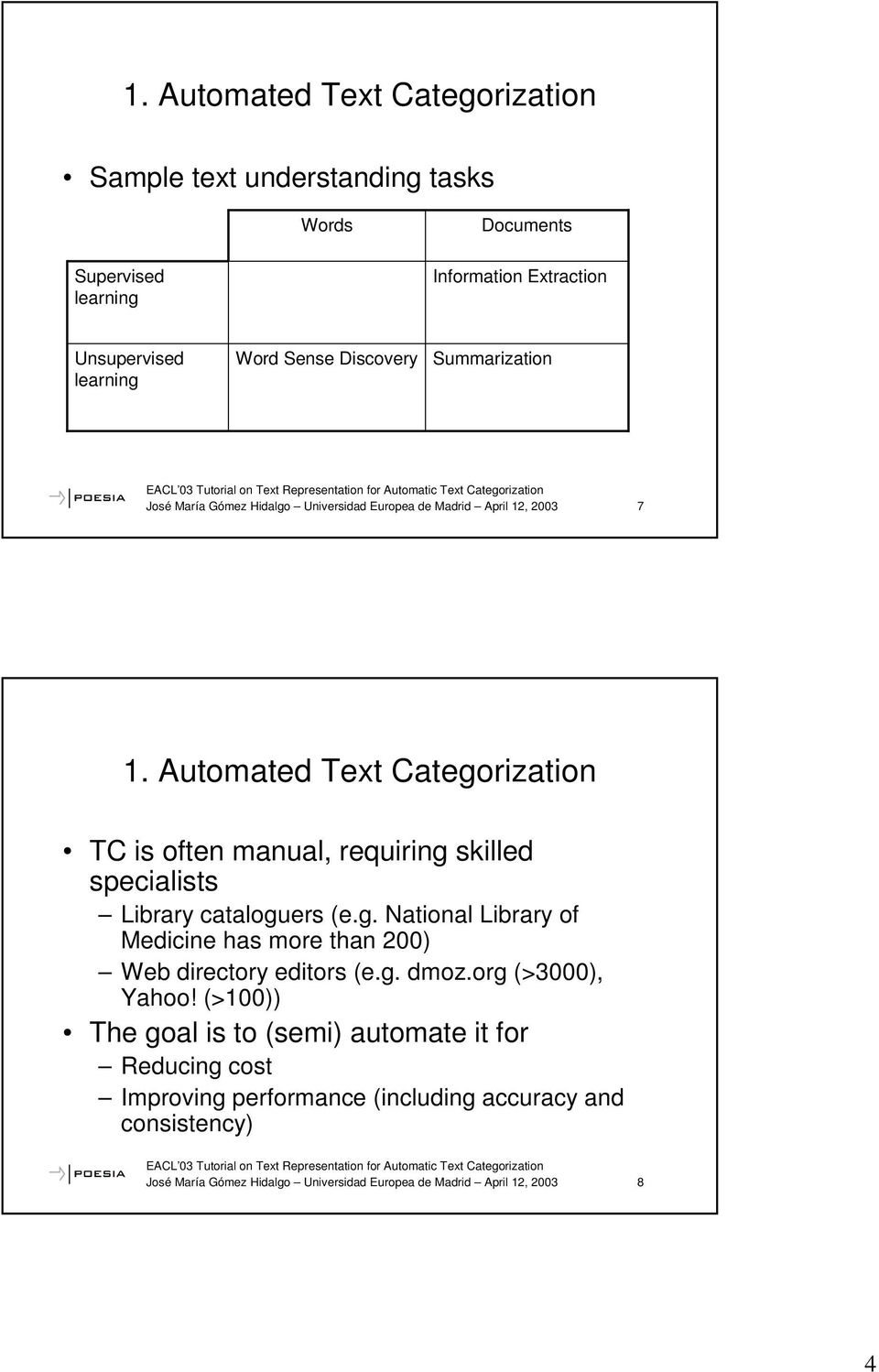 Automated Text Categorization TC is often manual, requiring skilled specialists Library cataloguers (e.g. National Library of Medicine has more than 200) Web directory editors (e.