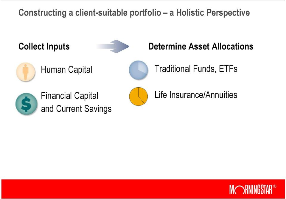 Capital and Current Savings Determine Asset