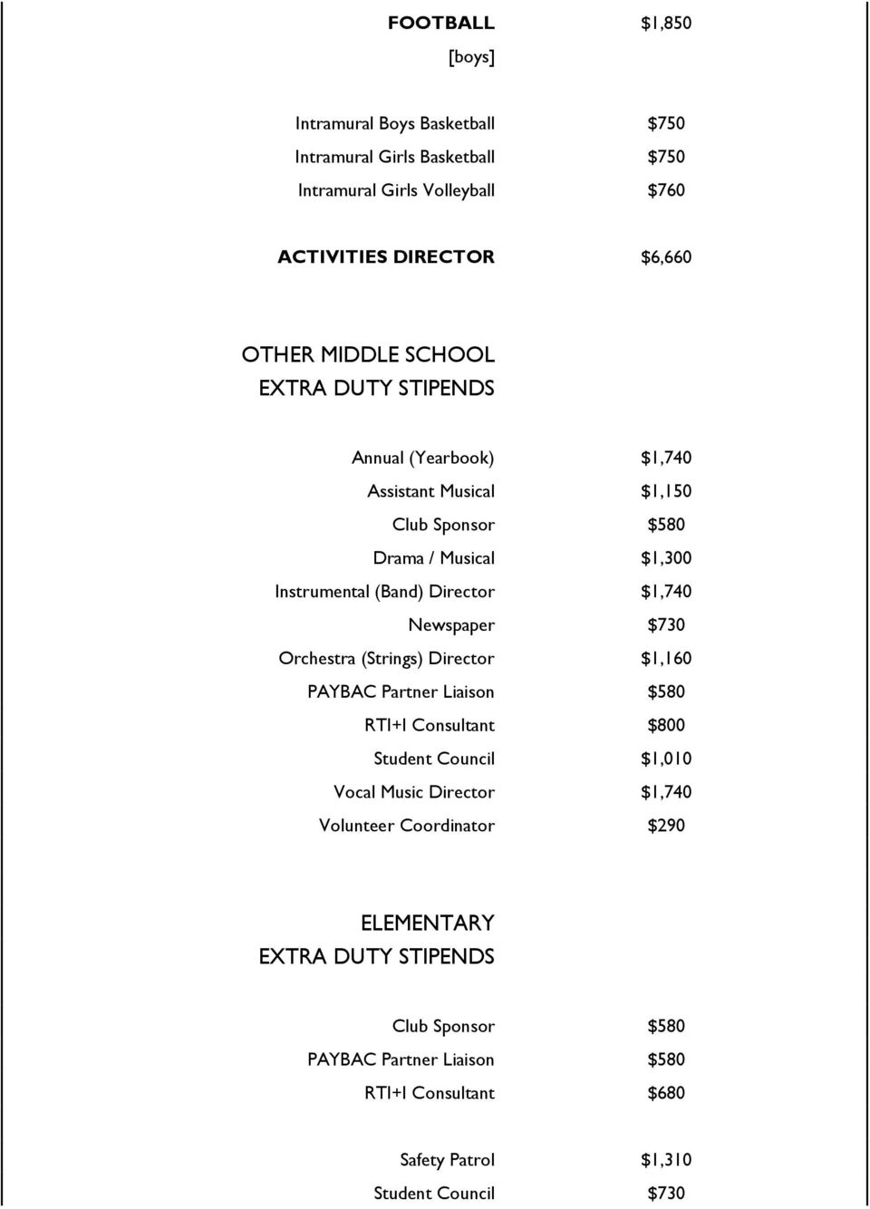 $1,740 Newspaper $730 Orchestra (Strings) Director $1,160 PAYBAC Partner Liaison $580 RTI+I Consultant $800 Student Council $1,010 Vocal Music Director $1,740