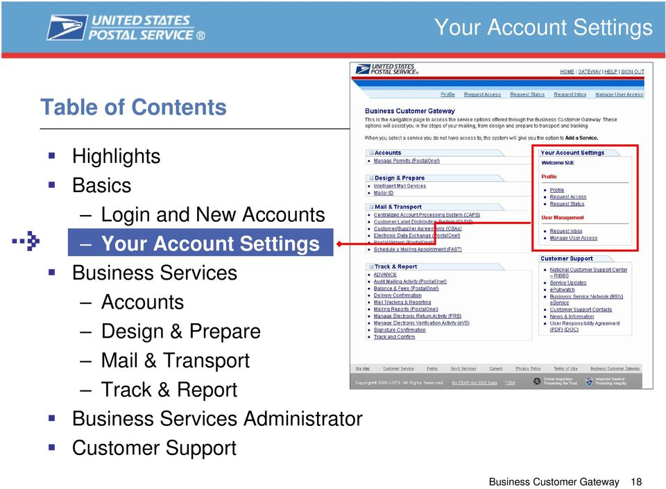 Accounts Design & Prepare Mail & Transport Track & Report