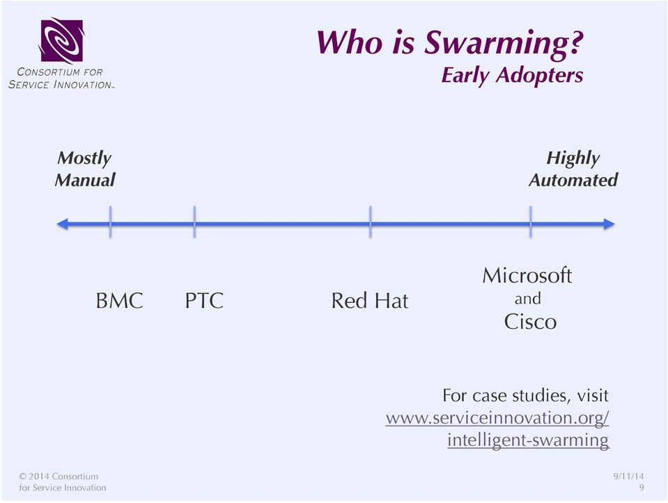 Automated BMC PTC Red Hat Microsoft and