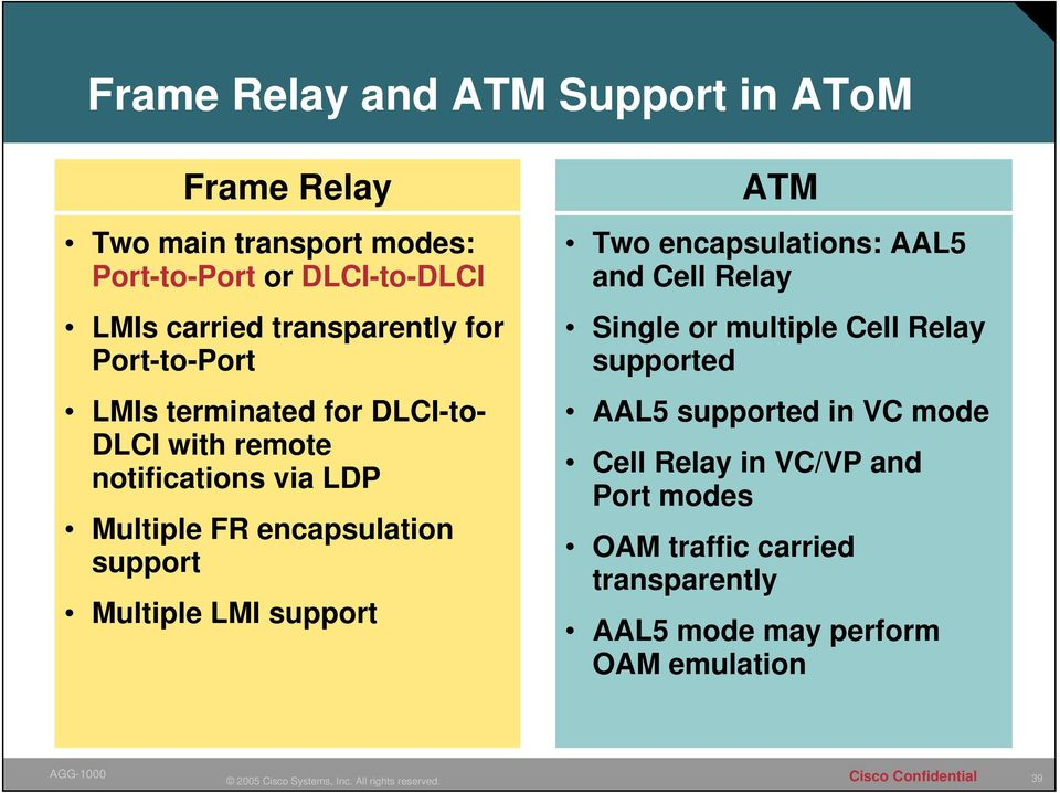 encapsulation support Multiple LMI support ATM Two encapsulations: AAL5 and Cell Relay Single or multiple Cell Relay